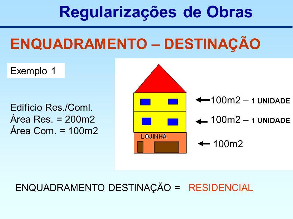 Regularizações de Obras ENQUADRAMENTO – DESTINAÇÃO Exemplo 1 Edifício Res./Coml. Área Res. = 200m2 Área Com. = 100m2 100m2 – 1 UNIDADE 100m2 ENQUADRAM