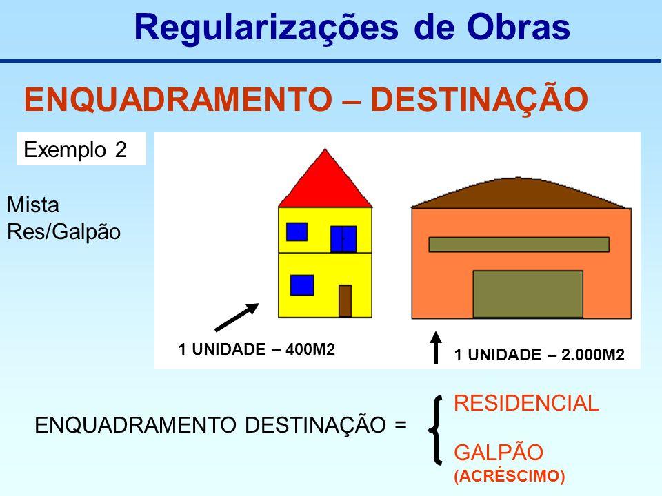 Regularizações de Obras ENQUADRAMENTO – DESTINAÇÃO Exemplo 2 Mista Res/Galpão 1 UNIDADE – 400M2 1 UNIDADE – 2.000M2 ENQUADRAMENTO DESTINAÇÃO = GALPÃO