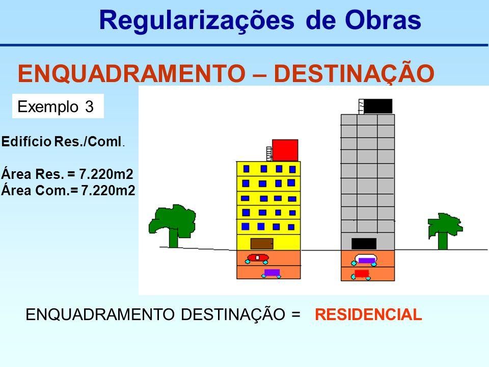 Regularizações de Obras ENQUADRAMENTO – DESTINAÇÃO Exemplo 3 Edifício Res./Coml. Área Res. = 7.220m2 Área Com.= 7.220m2 ENQUADRAMENTO DESTINAÇÃO =RESI