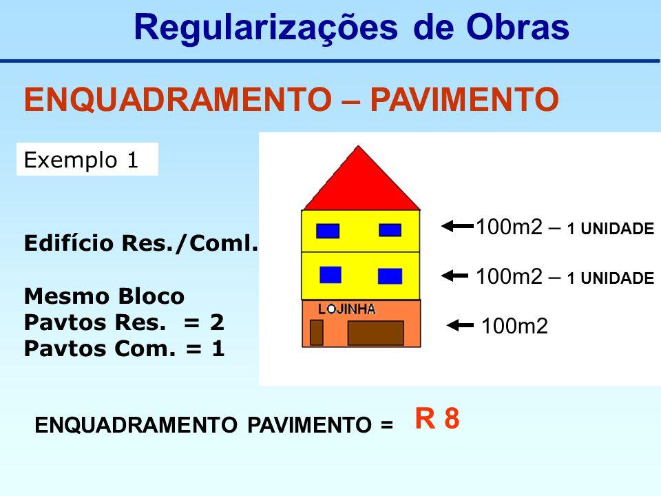 Regularizações de Obras ENQUADRAMENTO – PAVIMENTO Exemplo 1 Edifício Res./Coml. Mesmo Bloco Pavtos Res. = 2 Pavtos Com. = 1 100m2 – 1 UNIDADE 100m2 EN