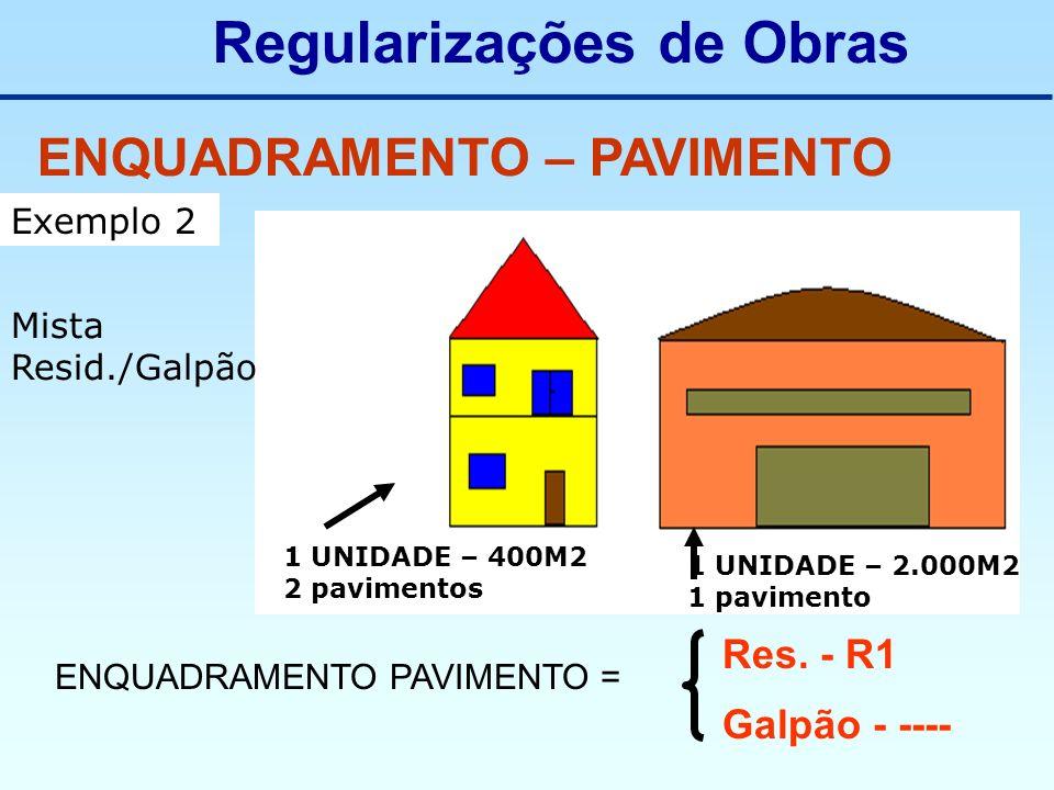 Regularizações de Obras ENQUADRAMENTO – PAVIMENTO Exemplo 2 Mista Resid./Galpão 1 UNIDADE – 400M2 2 pavimentos 1 UNIDADE – 2.000M2 1 pavimento ENQUADR