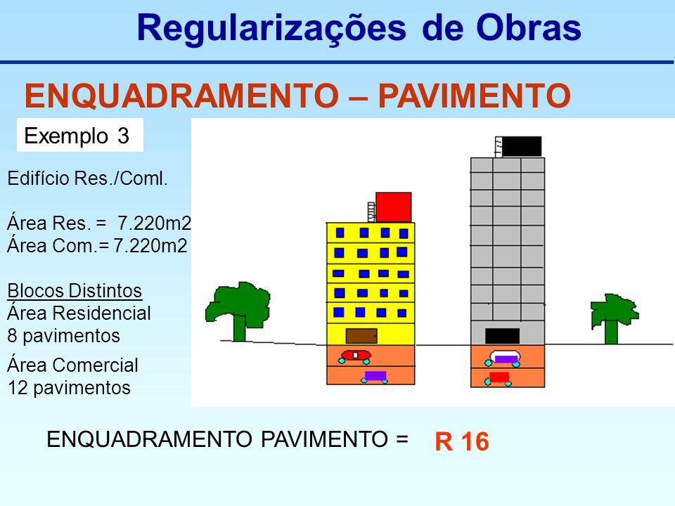 Regularizações de Obras ENQUADRAMENTO – PAVIMENTO Exemplo 3 Edifício Res./Coml. Área Res. = 7.220m2 Área Com.= 7.220m2 Blocos Distintos Área Residenci