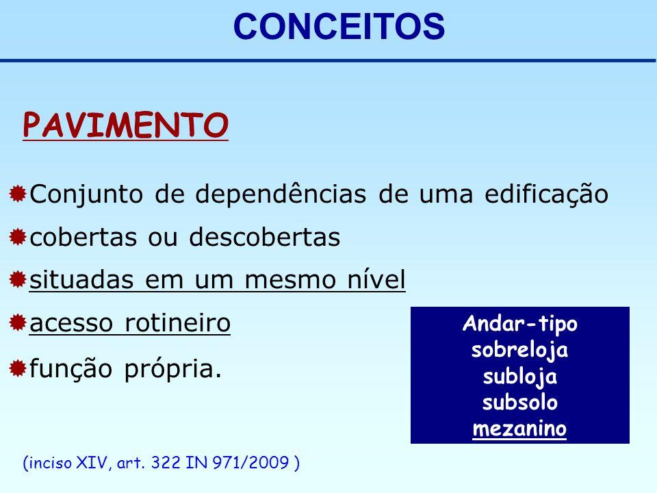 CONCEITOS PAVIMENTO Conjunto de dependências de uma edificação cobertas ou descobertas situadas em um mesmo nível acesso rotineiro função própria. (in