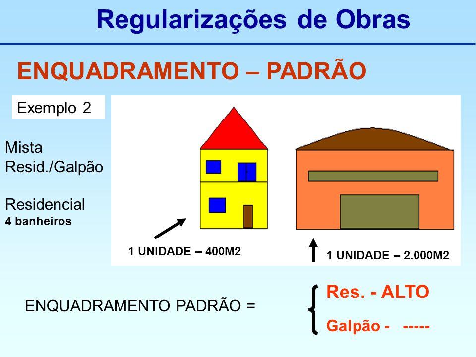 Regularizações de Obras ENQUADRAMENTO – PADRÃO Exemplo 2 Mista Resid./Galpão Residencial 4 banheiros 1 UNIDADE – 400M2 1 UNIDADE – 2.000M2 ENQUADRAMEN