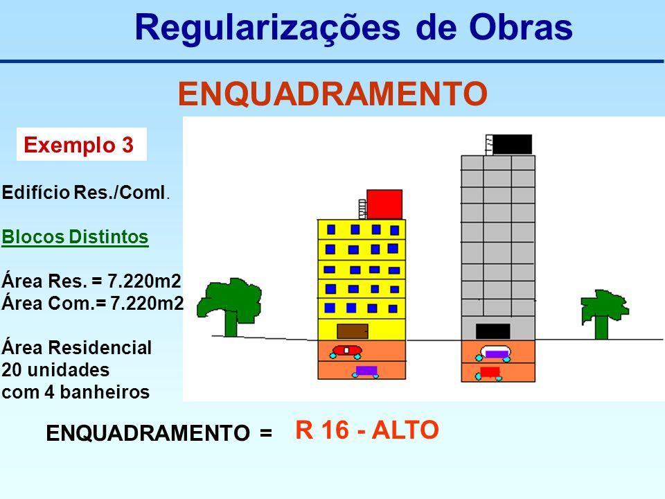 Regularizações de Obras ENQUADRAMENTO Exemplo 3 Edifício Res./Coml. Blocos Distintos Área Res. = 7.220m2 Área Com.= 7.220m2 Área Residencial 20 unidad
