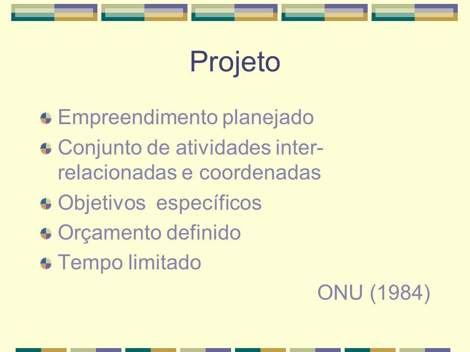 Projeto Empreendimento planejado Conjunto de atividades inter- relacionadas e coordenadas Objetivos específicos Orçamento definido Tempo limitado ONU (1984)