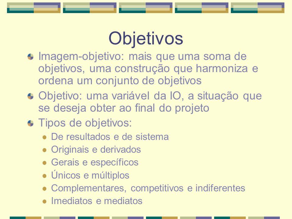 Objetivos Imagem-objetivo: mais que uma soma de objetivos, uma construção que harmoniza e ordena um conjunto de objetivos Objetivo: uma variável da IO