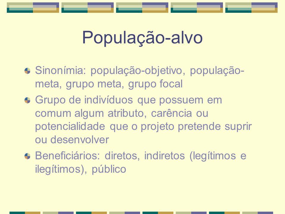 População-alvo Sinonímia: população-objetivo, população- meta, grupo meta, grupo focal Grupo de indivíduos que possuem em comum algum atributo, carênc