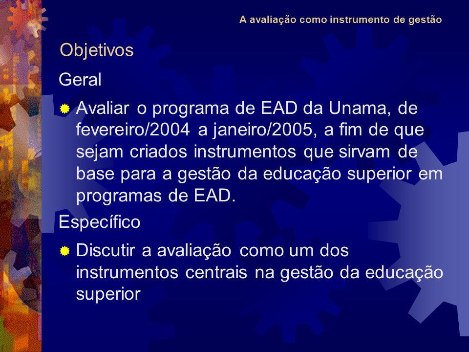 A avaliação como instrumento de gestão Geral Avaliar o programa de EAD da Unama, de fevereiro/2004 a janeiro/2005, a fim de que sejam criados instrumentos que sirvam de base para a gestão da educação superior em programas de EAD.