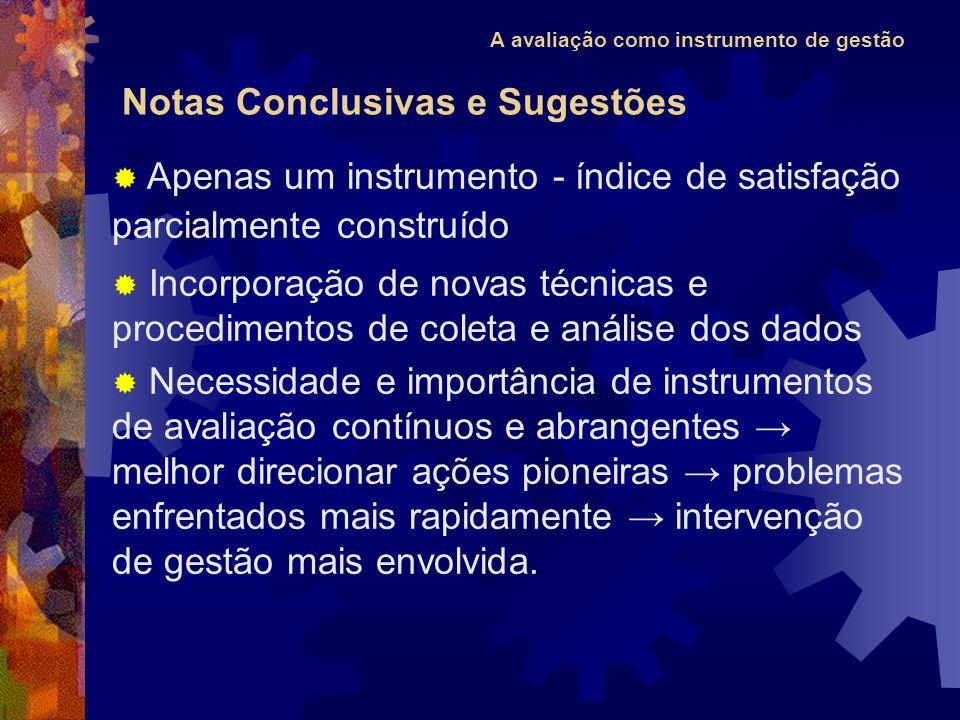 A avaliação como instrumento de gestão Apenas um instrumento - índice de satisfação parcialmente construído Incorporação de novas técnicas e procedime