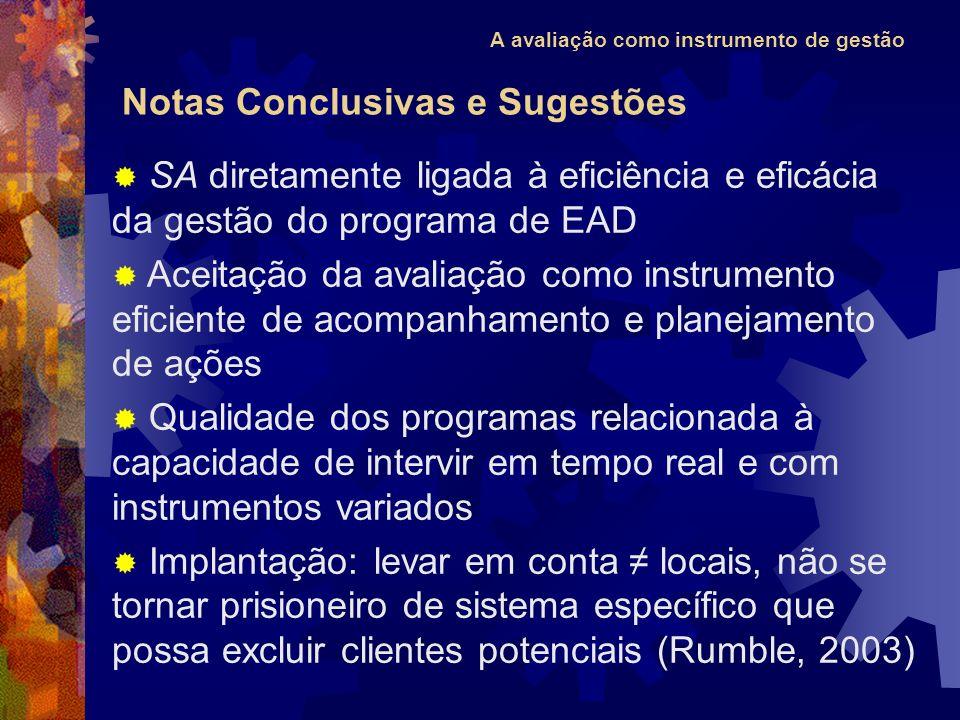 A avaliação como instrumento de gestão SA diretamente ligada à eficiência e eficácia da gestão do programa de EAD Aceitação da avaliação como instrume