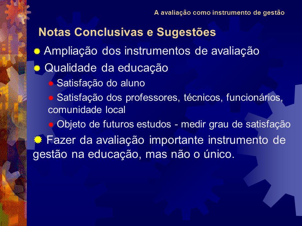 A avaliação como instrumento de gestão Ampliação dos instrumentos de avaliação Qualidade da educação Satisfação do aluno Satisfação dos professores, t