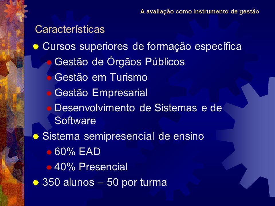A avaliação como instrumento de gestão Cursos superiores de formação específica Gestão de Órgãos Públicos Gestão em Turismo Gestão Empresarial Desenvo