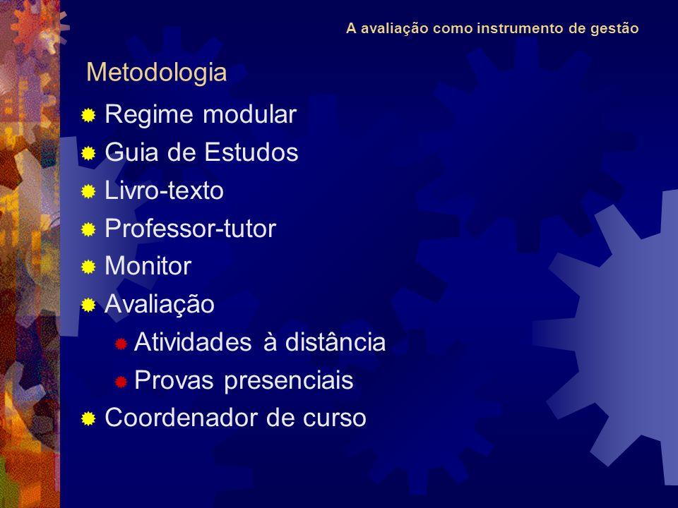 A avaliação como instrumento de gestão Regime modular Guia de Estudos Livro-texto Professor-tutor Monitor Avaliação Atividades à distância Provas presenciais Coordenador de curso Metodologia