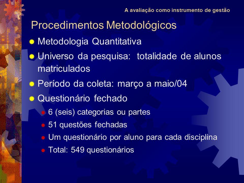 A avaliação como instrumento de gestão Metodologia Quantitativa Universo da pesquisa: totalidade de alunos matriculados Período da coleta: março a mai