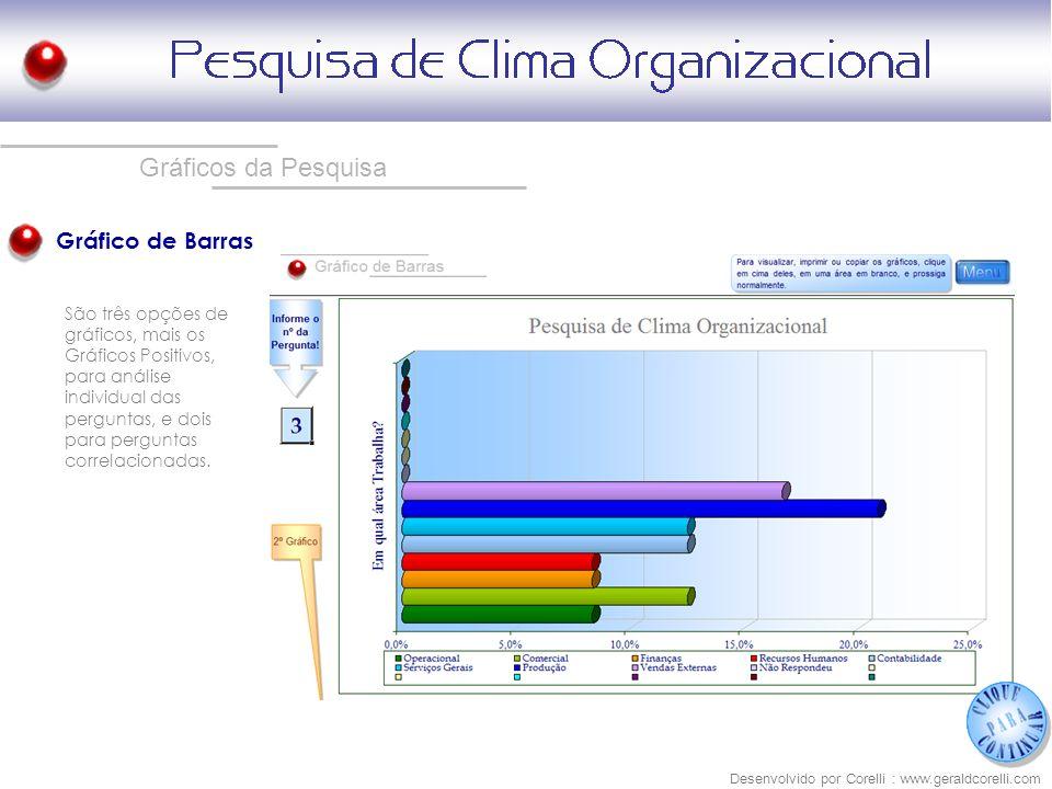 Gráficos da Pesquisa Gráfico de Barras Desenvolvido por Corelli : www.geraldcorelli.com São três opções de gráficos, mais os Gráficos Positivos, para