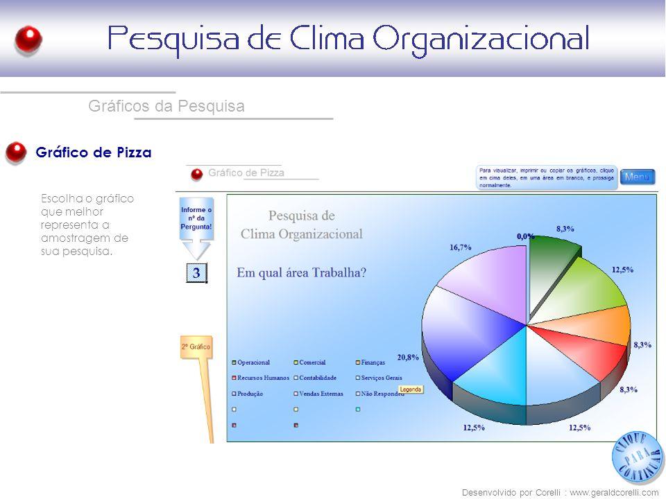 Gráficos da Pesquisa Gráfico de Pizza Desenvolvido por Corelli : www.geraldcorelli.com Escolha o gráfico que melhor representa a amostragem de sua pes