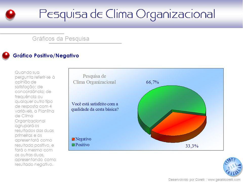 Gráficos da Pesquisa Gráfico Positivo/Negativo Desenvolvido por Corelli : www.geraldcorelli.com Quando sua pergunta referir-se à opinião de satisfação