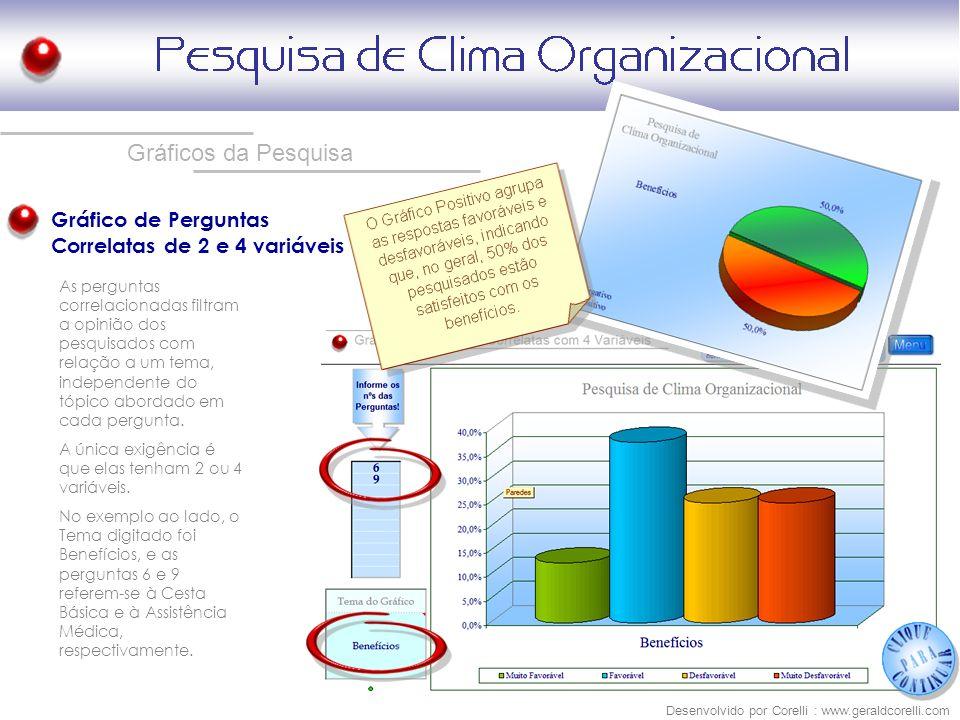 Gráficos da Pesquisa Gráfico de Perguntas Correlatas de 2 e 4 variáveis Desenvolvido por Corelli : www.geraldcorelli.com As perguntas correlacionadas