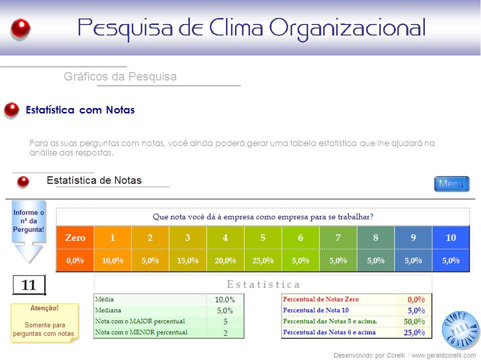 Gráficos da Pesquisa Estatística com Notas Desenvolvido por Corelli : www.geraldcorelli.com Para as suas perguntas com notas, você ainda poderá gerar