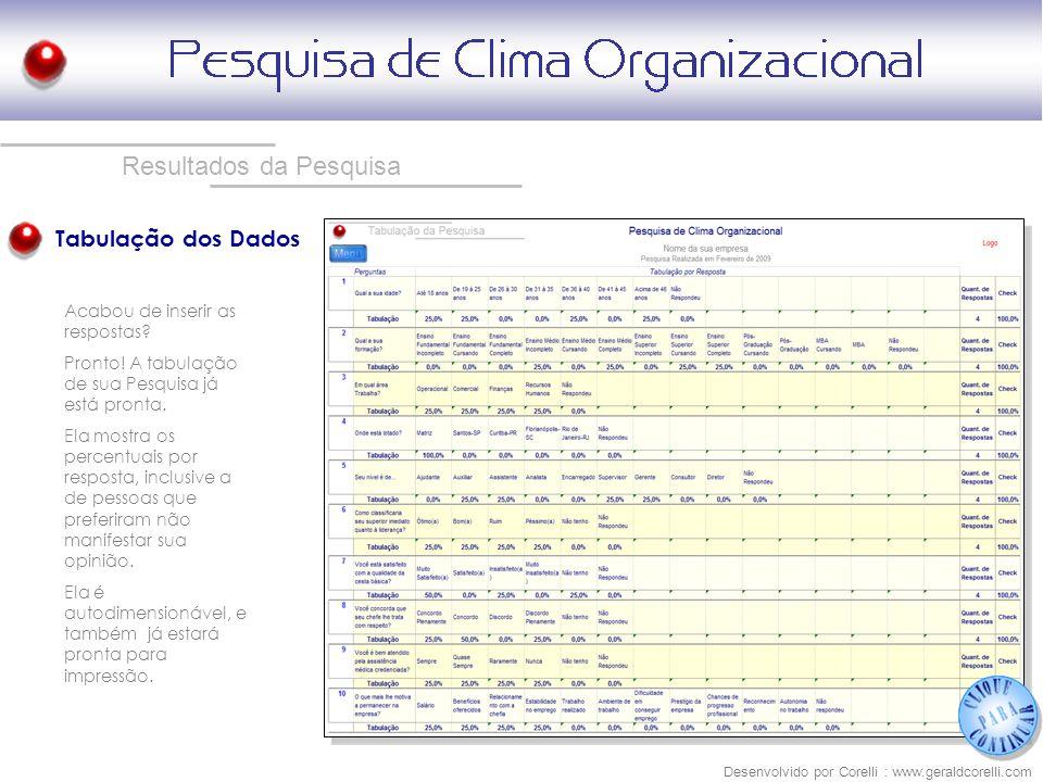Resultados da Pesquisa Tabulação dos Dados Desenvolvido por Corelli : www.geraldcorelli.com Acabou de inserir as respostas? Pronto! A tabulação de sua
