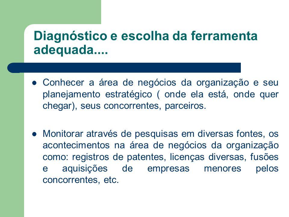 Diagnóstico e escolha da ferramenta adequada.... Conhecer a área de negócios da organização e seu planejamento estratégico ( onde ela está, onde quer