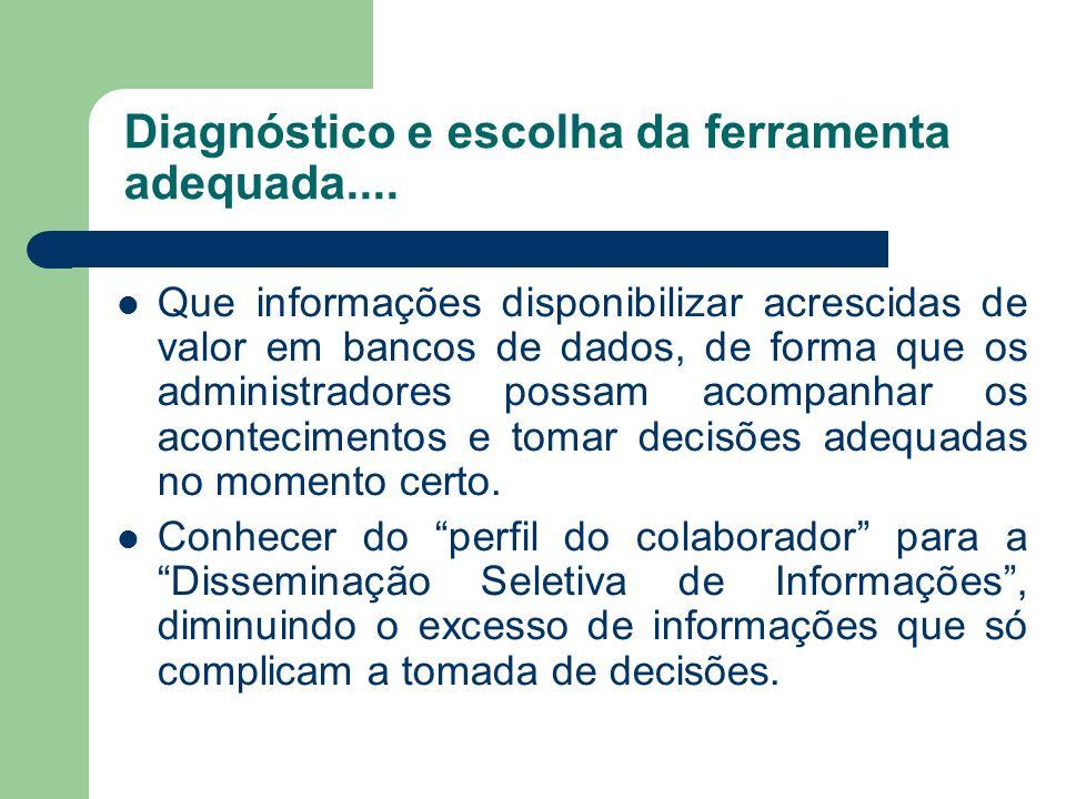 Diagnóstico e escolha da ferramenta adequada.... Que informações disponibilizar acrescidas de valor em bancos de dados, de forma que os administradore