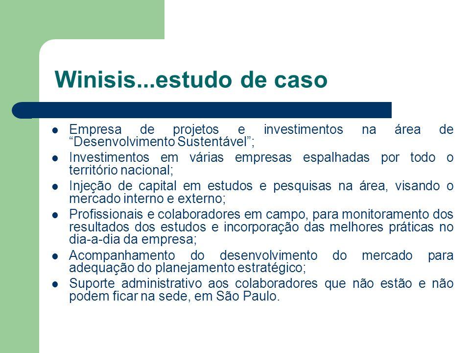 Winisis...estudo de caso Empresa de projetos e investimentos na área de Desenvolvimento Sustentável; Investimentos em várias empresas espalhadas por t
