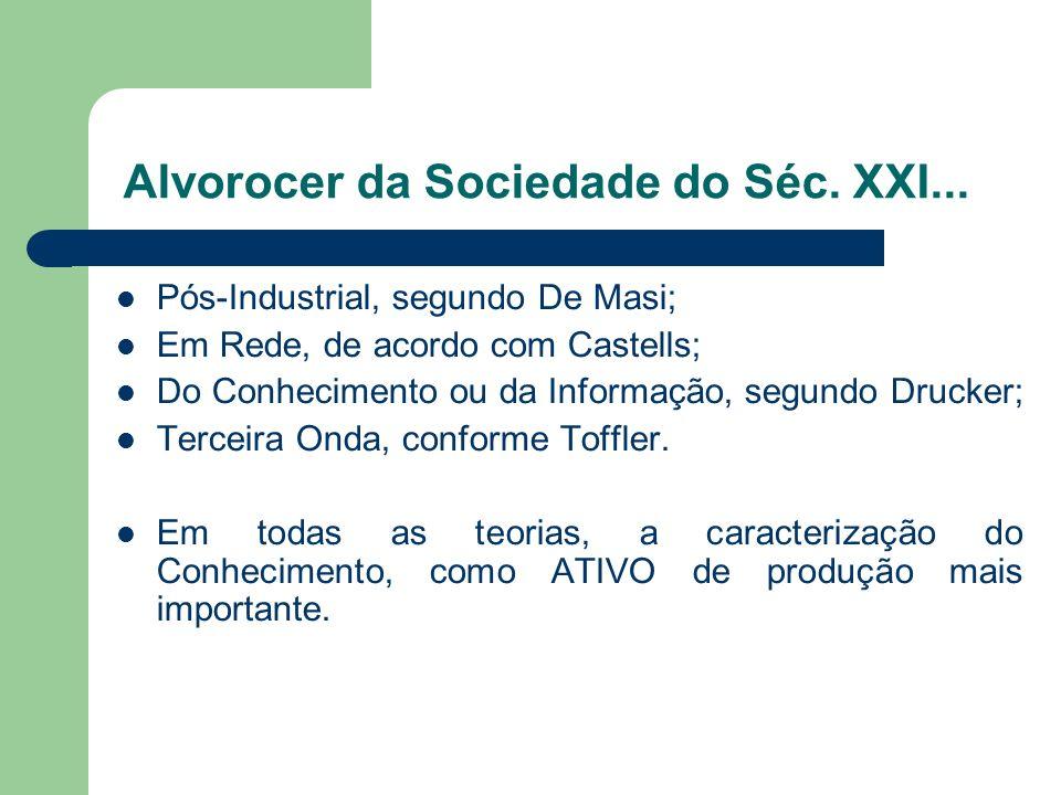 Alvorocer da Sociedade do Séc. XXI... Pós-Industrial, segundo De Masi; Em Rede, de acordo com Castells; Do Conhecimento ou da Informação, segundo Druc