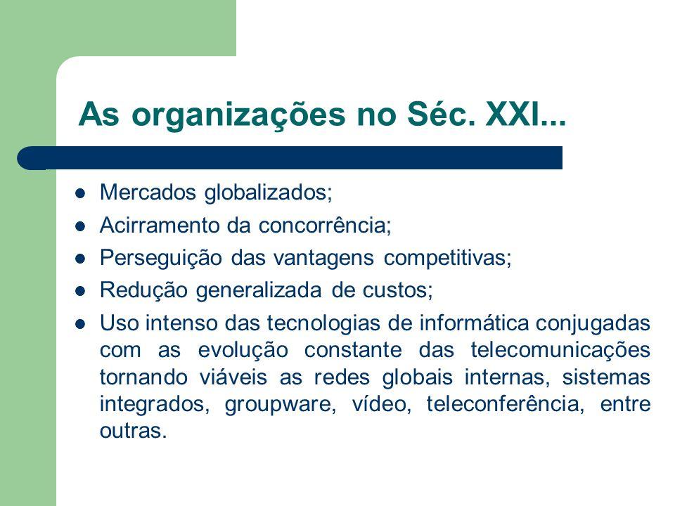 As organizações no Séc. XXI... Mercados globalizados; Acirramento da concorrência; Perseguição das vantagens competitivas; Redução generalizada de cus