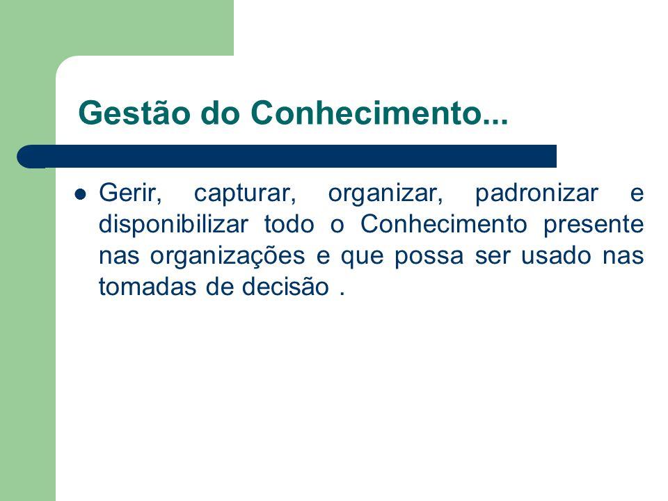 Gestão do Conhecimento... Gerir, capturar, organizar, padronizar e disponibilizar todo o Conhecimento presente nas organizações e que possa ser usado
