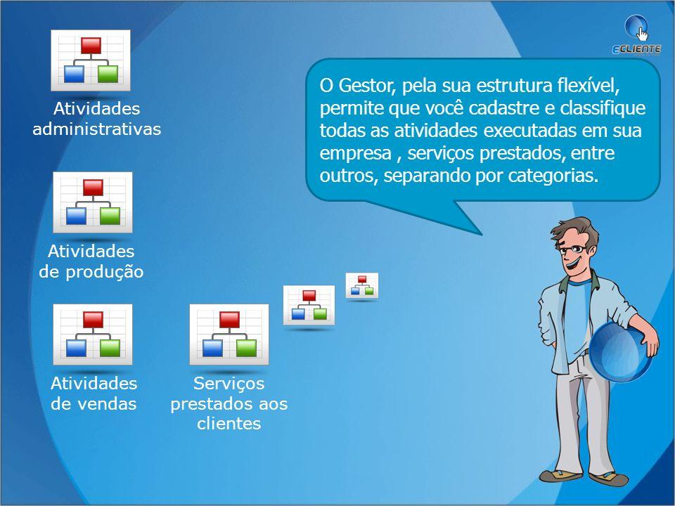 O Gestor, pela sua estrutura flexível, permite que você cadastre e classifique todas as atividades executadas em sua empresa, serviços prestados, entr