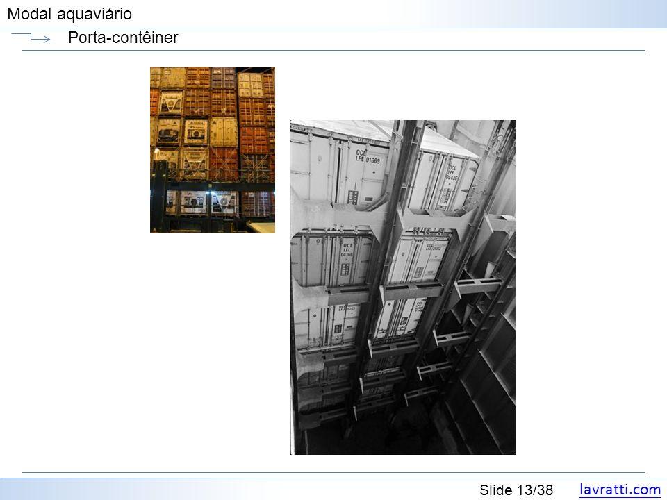 lavratti.com Slide 13/38 Modal aquaviário Porta-contêiner