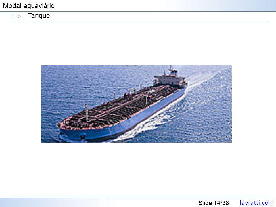 lavratti.com Slide 14/38 Modal aquaviário Tanque
