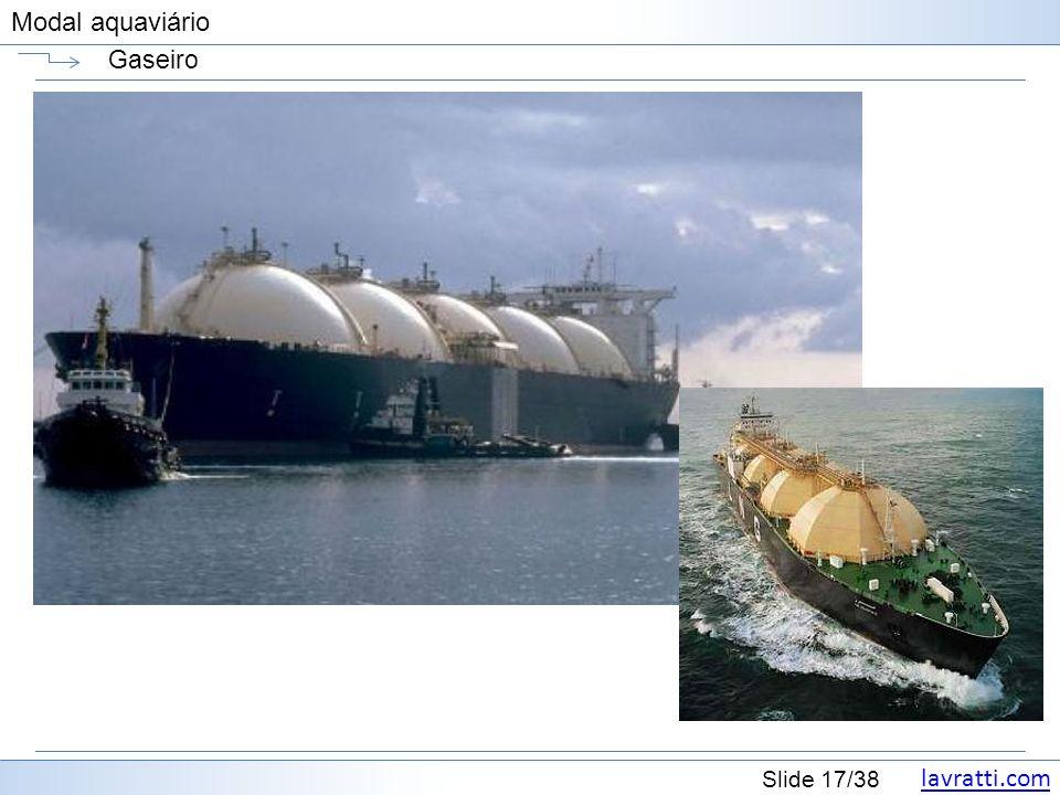 lavratti.com Slide 17/38 Modal aquaviário Gaseiro