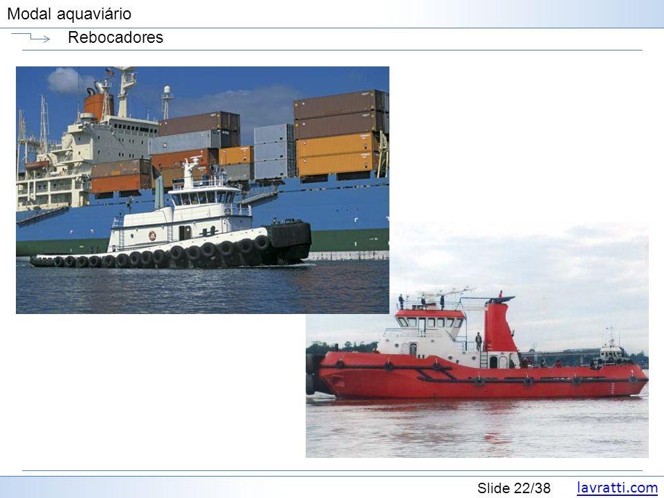 lavratti.com Slide 22/38 Modal aquaviário Rebocadores