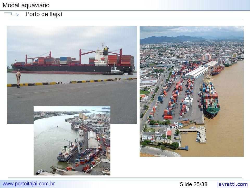 lavratti.com Slide 25/38 Modal aquaviário Porto de Itajaí www.portoitajai.com.br