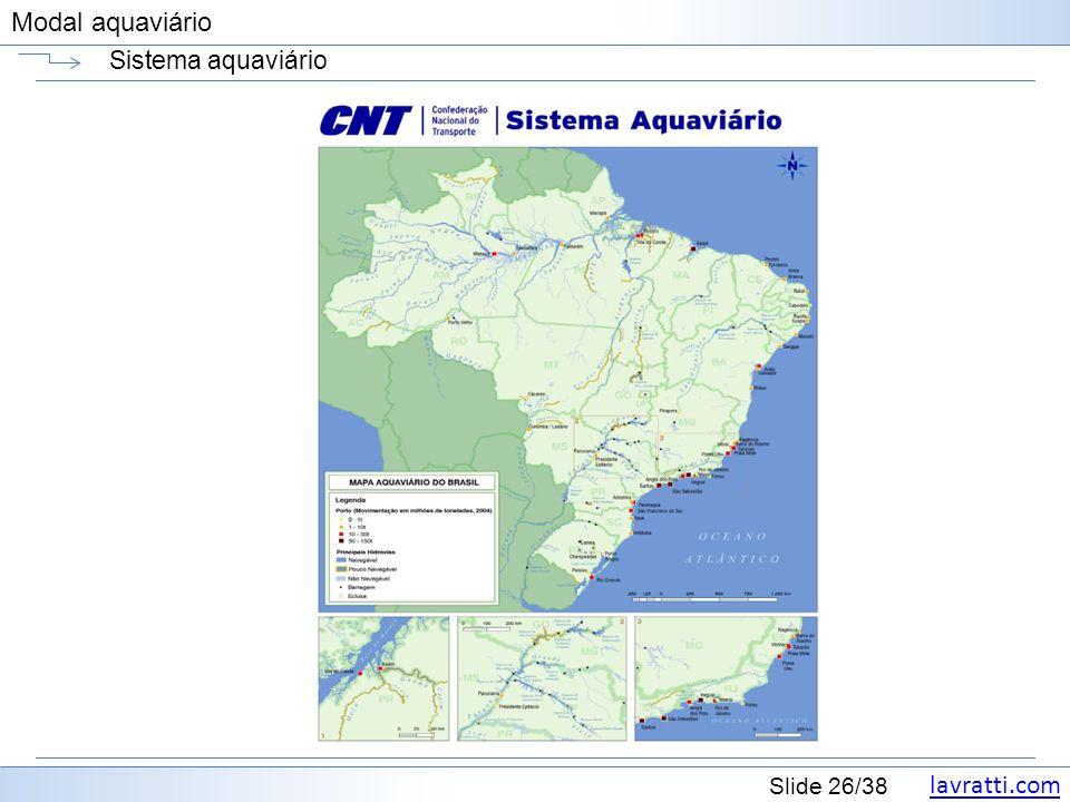 lavratti.com Slide 26/38 Modal aquaviário Sistema aquaviário