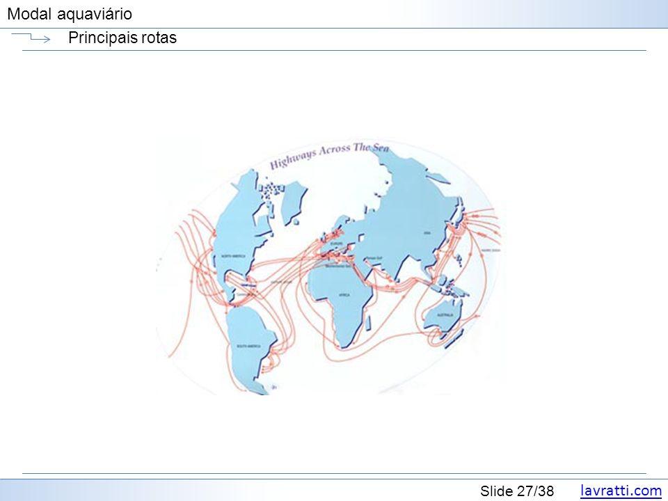 lavratti.com Slide 27/38 Modal aquaviário Principais rotas