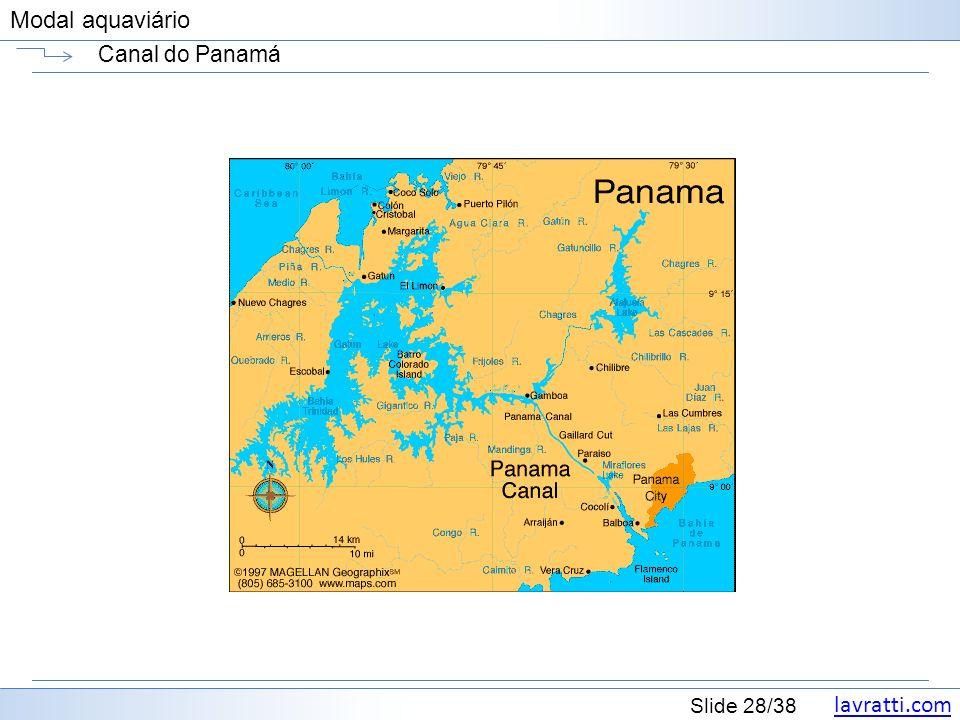 lavratti.com Slide 28/38 Modal aquaviário Canal do Panamá
