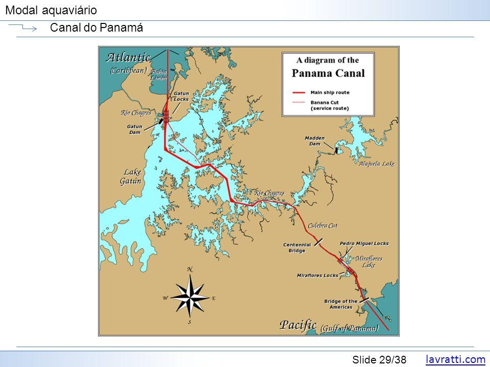 lavratti.com Slide 29/38 Modal aquaviário Canal do Panamá