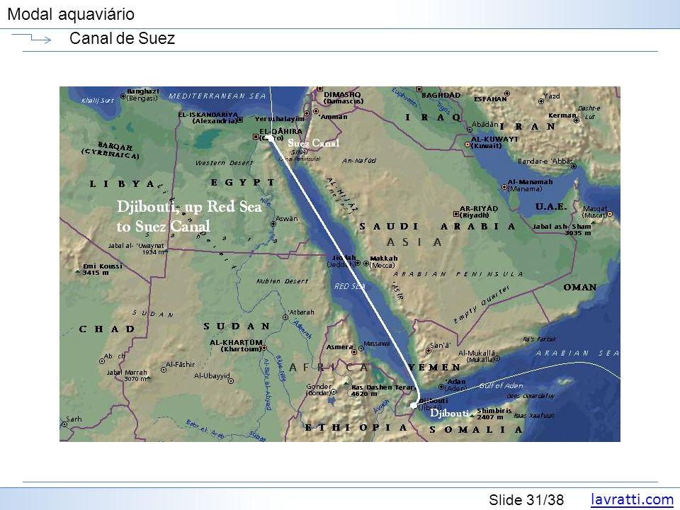 lavratti.com Slide 31/38 Modal aquaviário Canal de Suez