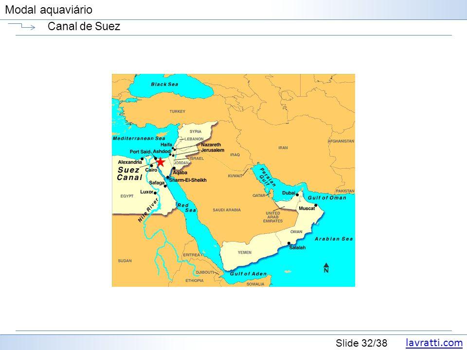 lavratti.com Slide 32/38 Modal aquaviário Canal de Suez