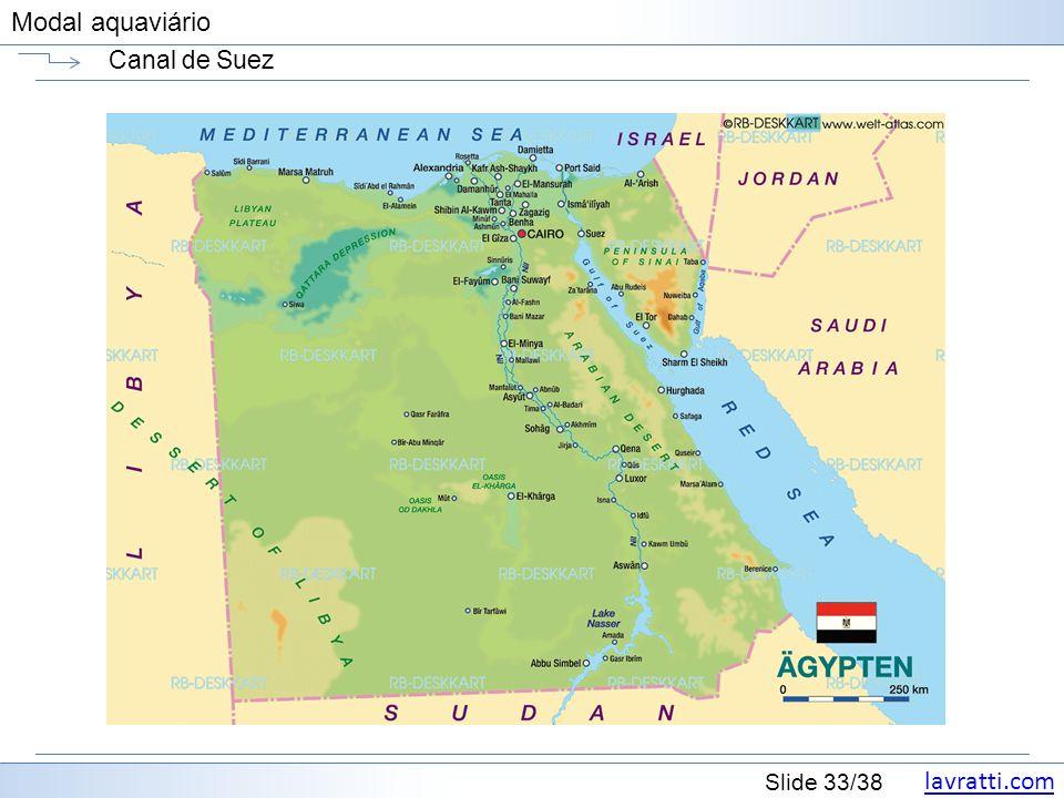 lavratti.com Slide 33/38 Modal aquaviário Canal de Suez