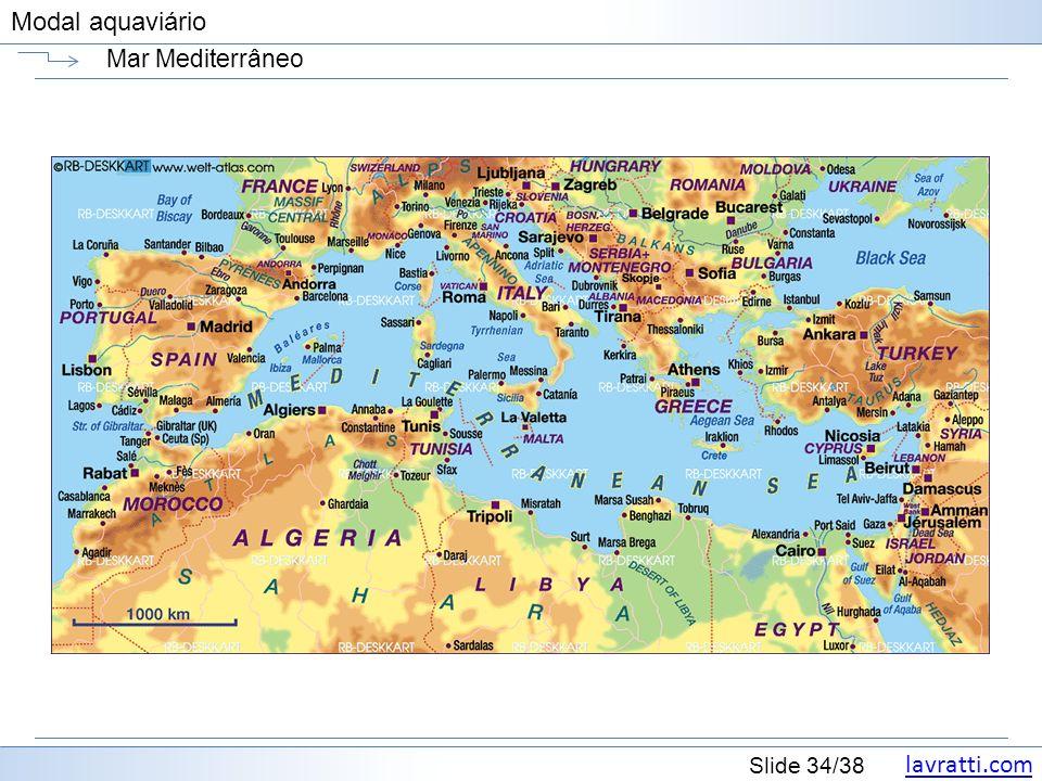 lavratti.com Slide 34/38 Modal aquaviário Mar Mediterrâneo