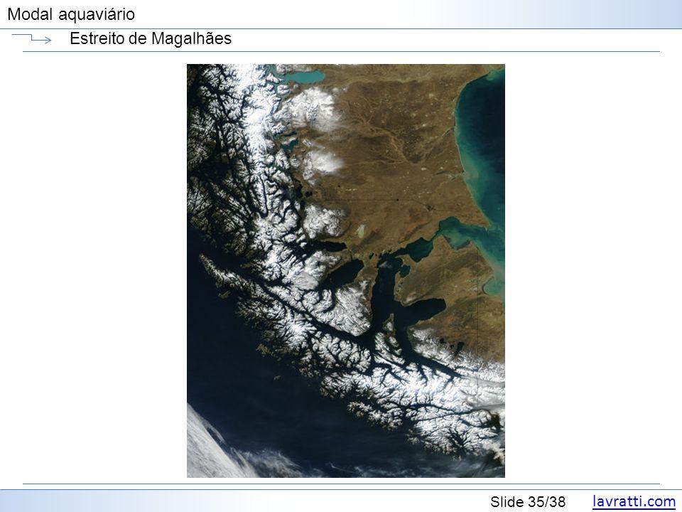 lavratti.com Slide 35/38 Modal aquaviário Estreito de Magalhães