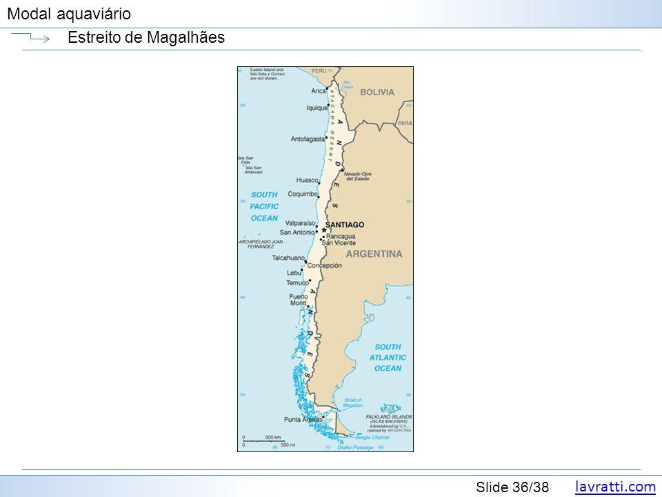 lavratti.com Slide 36/38 Modal aquaviário Estreito de Magalhães