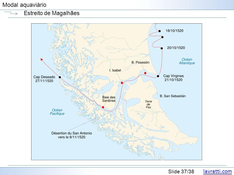 lavratti.com Slide 37/38 Modal aquaviário Estreito de Magalhães