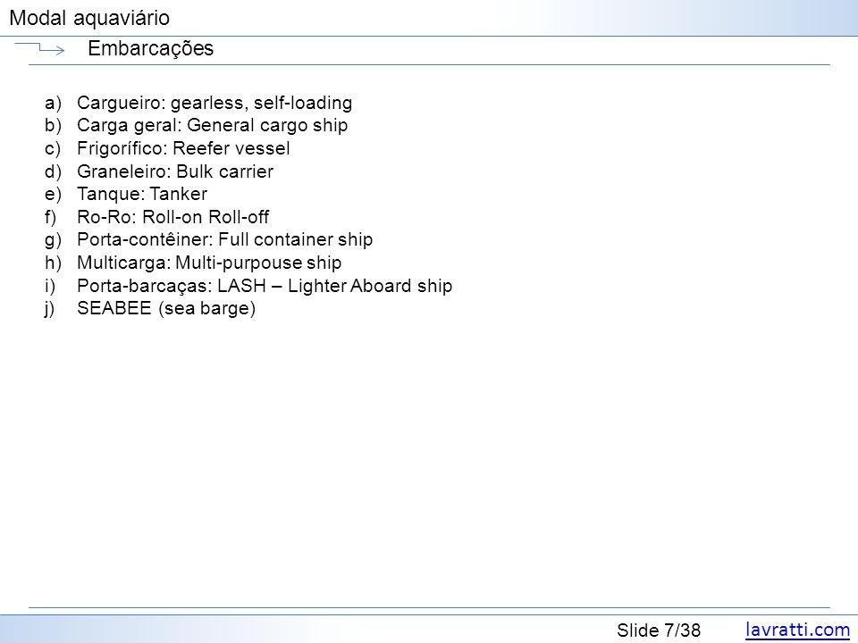 lavratti.com Slide 7/38 Modal aquaviário Embarcações a)Cargueiro: gearless, self-loading b)Carga geral: General cargo ship c)Frigorífico: Reefer vessel d)Graneleiro: Bulk carrier e)Tanque: Tanker f)Ro-Ro: Roll-on Roll-off g)Porta-contêiner: Full container ship h)Multicarga: Multi-purpouse ship i)Porta-barcaças: LASH – Lighter Aboard ship j)SEABEE (sea barge)
