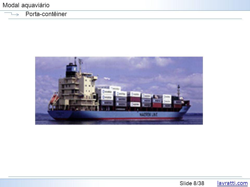 lavratti.com Slide 8/38 Modal aquaviário Porta-contêiner
